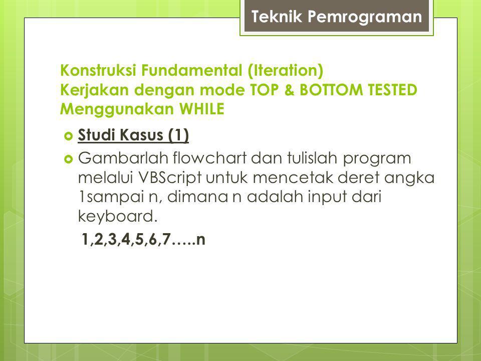 Konstruksi Fundamental (Iteration) Kerjakan dengan mode TOP & BOTTOM TESTED Menggunakan WHILE  Studi Kasus (1)  Gambarlah flowchart dan tulislah pro