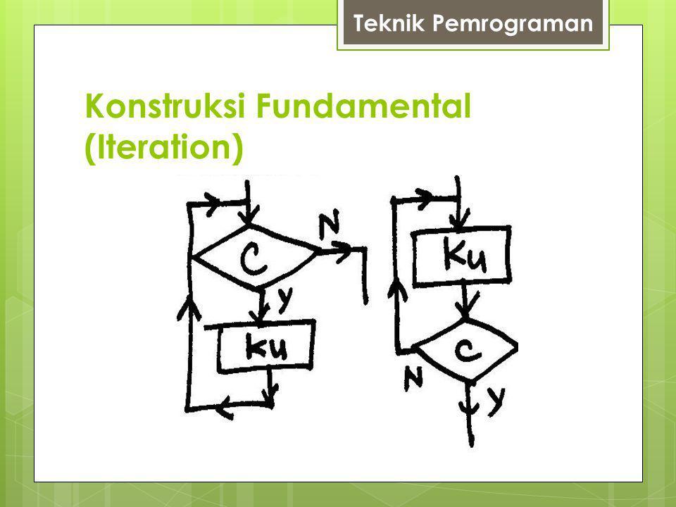 Konstruksi Fundamental (Iteration) Teknik Pemrograman