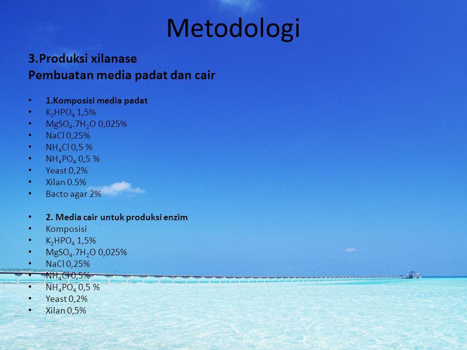 Metodologi 3.Produksi xilanase Pembuatan media padat dan cair 1.Komposisi media padat K 2 HPO 4 1,5% MgSO 4.7H 2 O 0,025% NaCl 0,25% NH 4 Cl 0,5 % NH