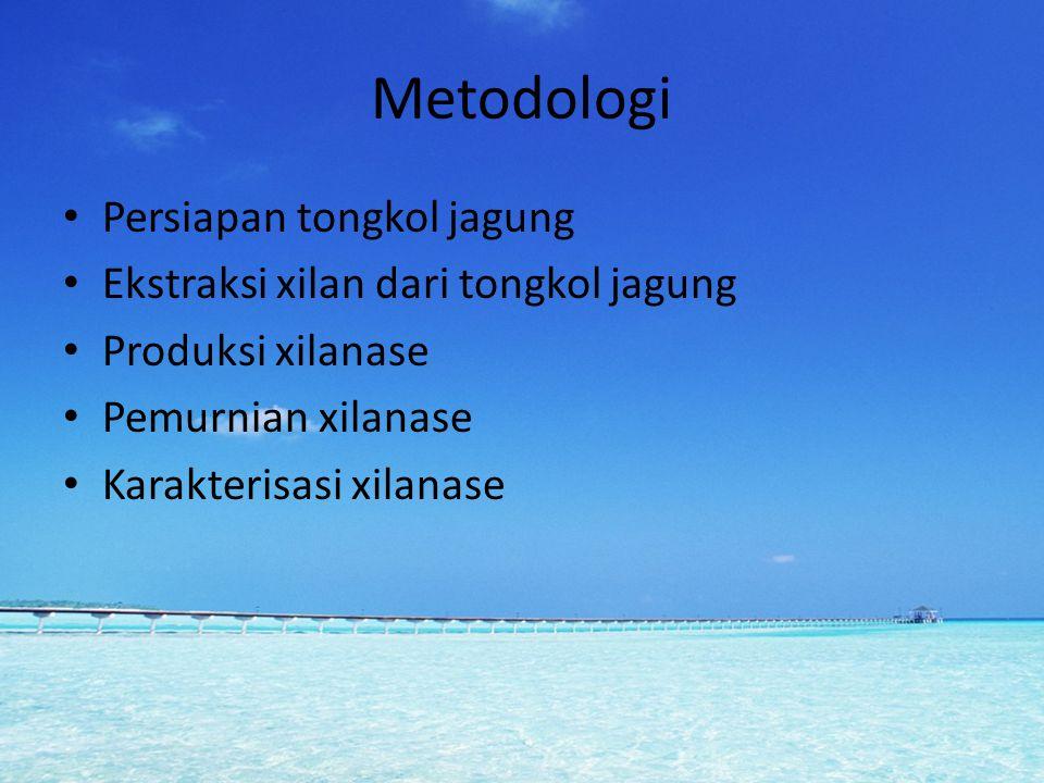 Metodologi Tongkol jagung Kering Tongkol jagung yang telah dipotong Tongkol Jagung halus Dipotong kecil-kecil Digiling 1.