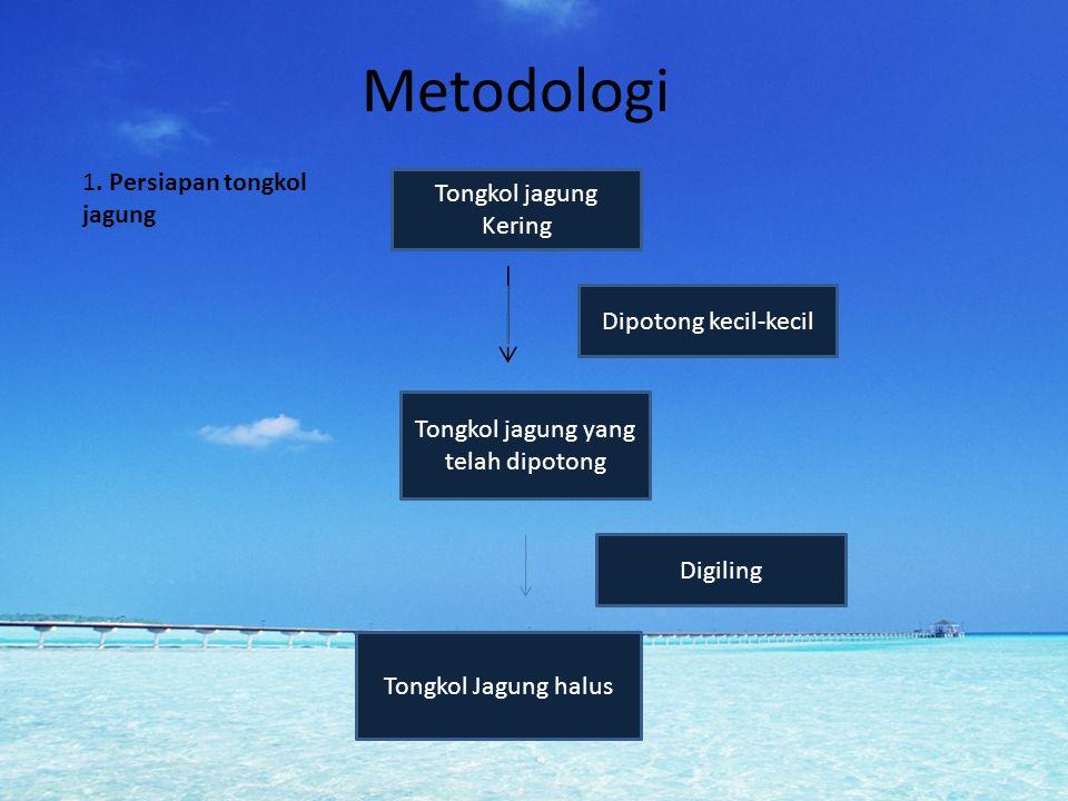 Metodologi Tongkol jagung Kering Tongkol jagung yang telah dipotong Tongkol Jagung halus Dipotong kecil-kecil Digiling 1. Persiapan tongkol jagung