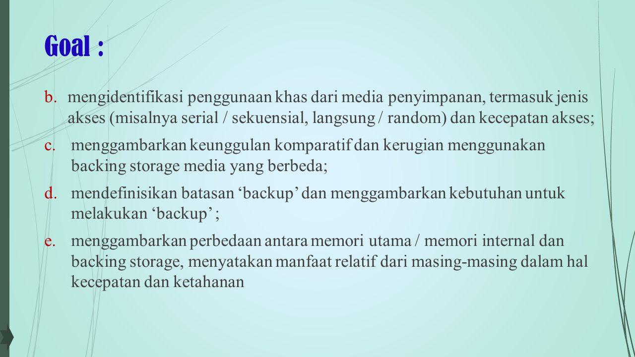 What is Data Storage.