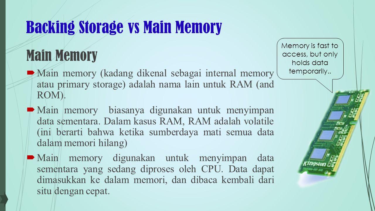 Backing Storage vs Main Memory Backing Storage  Backing storage (kadang- kadang dikenal sebagai penyimpanan sekunder) adalah nama untuk semua perangkat penyimpanan data dalam komputer:  hard-drive, dll  Backing storage biasanya non- volatile, sehingga umumnya digunakan untuk menyimpan data untuk waktu yang lama Backing storage devices are slower to access, but can hold data permanently...