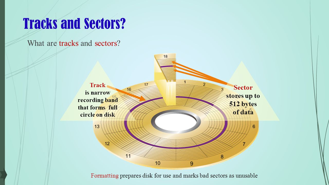 Tracks and Sectors? What are tracks and sectors? Track is narrow recording band that forms full circle on disk Sector stores up to 512 bytes of data F