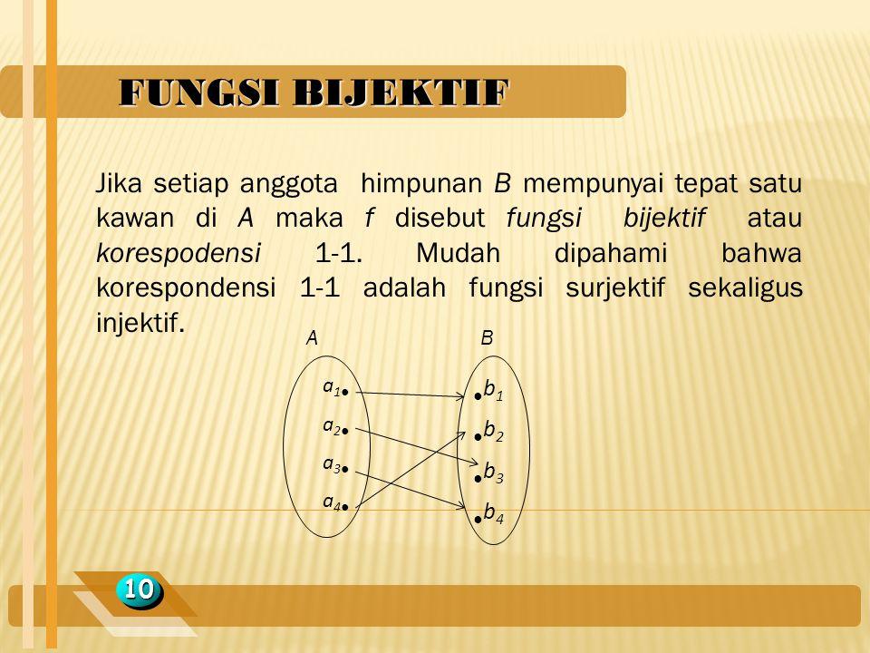 FUNGSI BIJEKTIF 1010 Jika setiap anggota himpunan B mempunyai tepat satu kawan di A maka f disebut fungsi bijektif atau korespodensi 1-1. Mudah dipaha