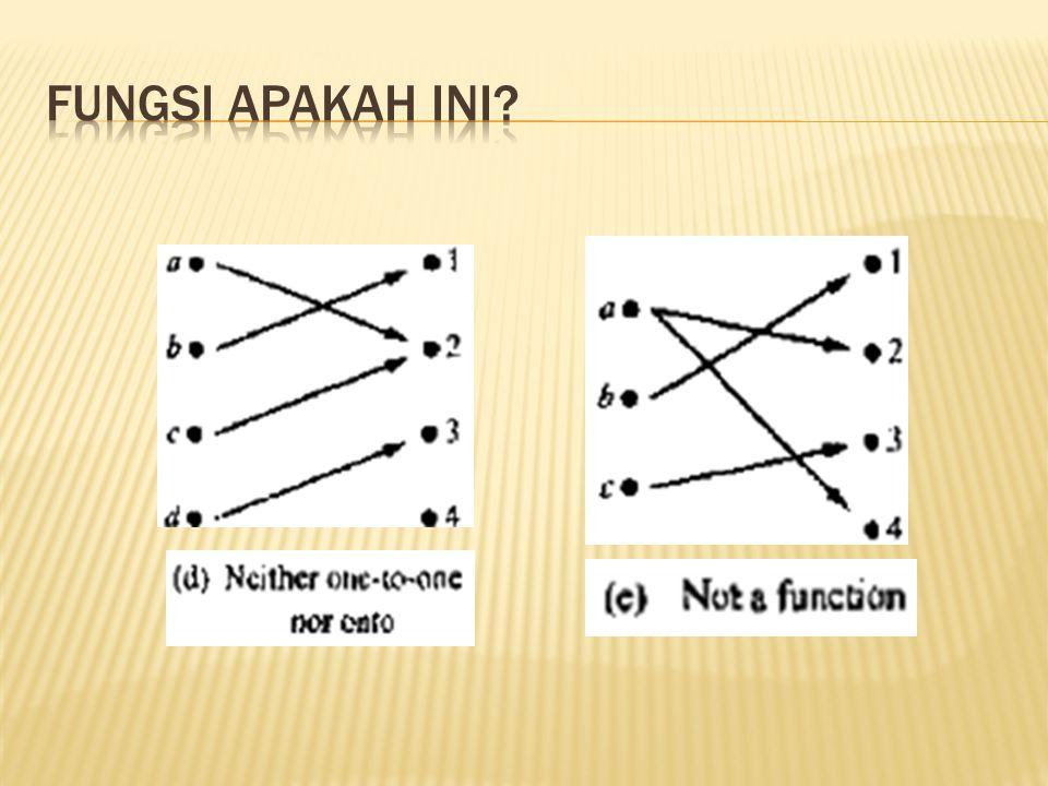 OPERASI FUNGSI 1313 Diberikan skalar real  dan fungsi-fungsi f dan g.
