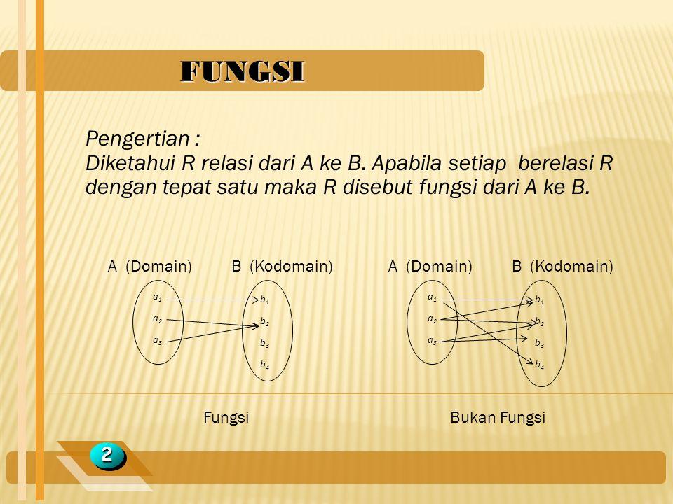 FUNGSI 22 Pengertian : Diketahui R relasi dari A ke B. Apabila setiap berelasi R dengan tepat satu maka R disebut fungsi dari A ke B. a1a2a3a1a2a3 b1b