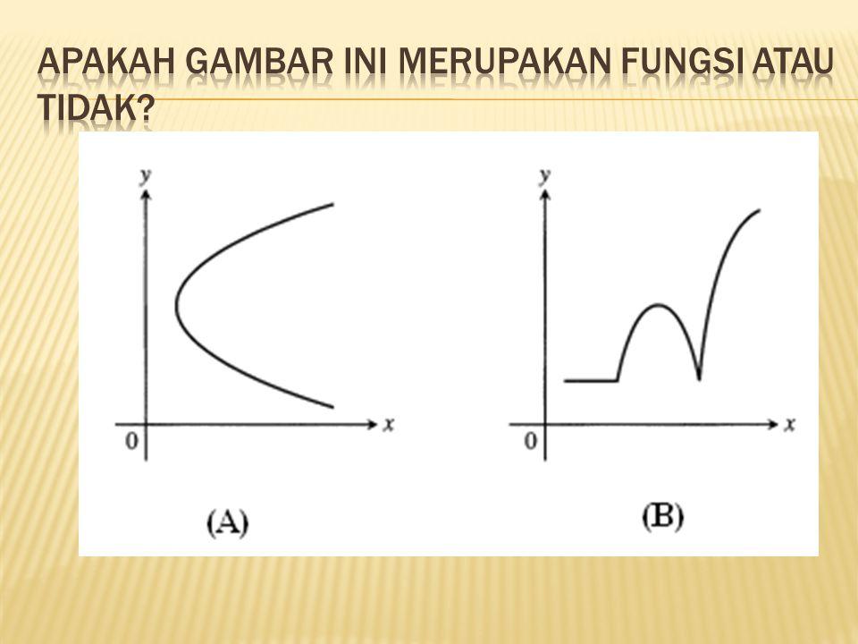 FUNGSI 55 2y + 3x = 6 apakah sebuah Fungsi .4y + x = 5 apakah sebuah fungsi .