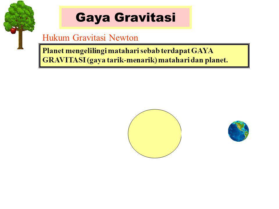 Susunan matahari sebagai pusat beserta 10 planet yang mengelilinginya =