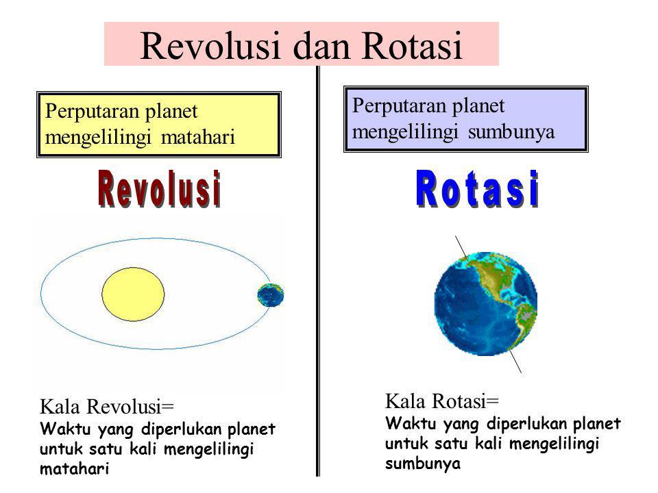 Gaya Gravitasi Hukum Gravitasi Newton Planet mengelilingi matahari sebab terdapat GAYA GRAVITASI (gaya tarik-menarik) matahari dan planet.