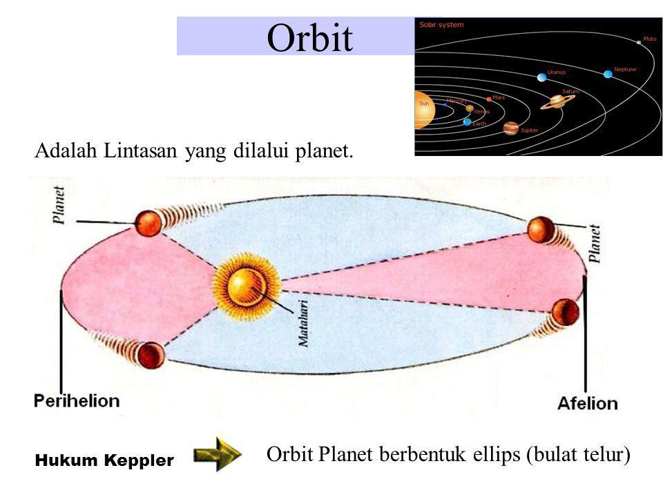 Revolusi dan Rotasi Kala Revolusi= Waktu yang diperlukan planet untuk satu kali mengelilingi matahari Kala Rotasi= Waktu yang diperlukan planet untuk