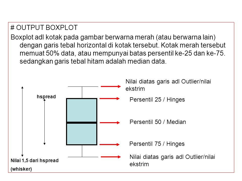 # OUTPUT BOXPLOT Boxplot adl kotak pada gambar berwarna merah (atau berwarna lain) dengan garis tebal horizontal di kotak tersebut.