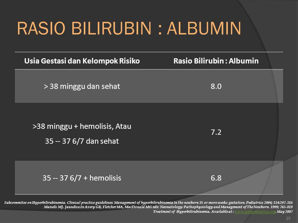 RASIO BILIRUBIN : ALBUMIN Usia Gestasi dan Kelompok RisikoRasio Bilirubin : Albumin > 38 minggu dan sehat8.0 >38 minggu + hemolisis, Atau 35 -- 37 6/7