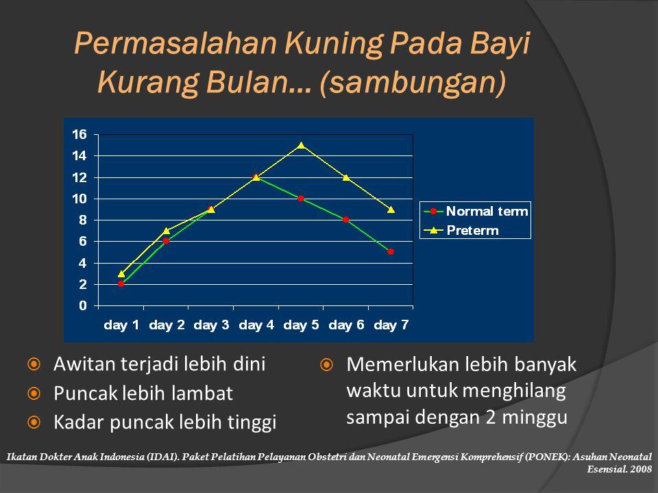 Faktor Risiko Hiperbilirubinemia Berat (Pada Bayi Usia Gestasi ≥ 35 Minggu) Faktor Risiko Mayor  Sebelum pulang BST berada di area risiko tinggi (grafik)  Jaundice terlihat dalam 24 jam pertama kehidupan  Inkompatibilitas golongan darah dengan tes antiglobulin direk yang (+), penyakit hemolitik (mis: defisiensi G6PD)  Usia gestasi 35-36 minggu  Saudara kandung dengan riwayat fototerapi  Sefalhematom atau memar yang signifikan  ASI eksklusif, terutama bila perawatan tidak baik & penurunan BB sangat banyak