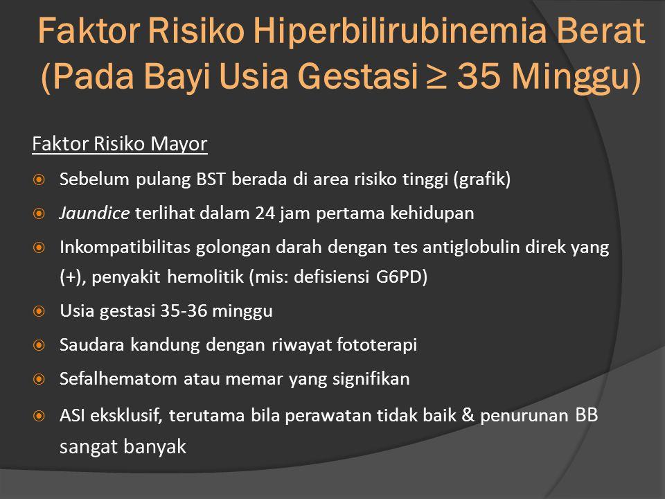 Faktor Risiko Hiperbilirubinemia Berat (Pada Bayi Usia Gestasi ≥ 35 Minggu) Faktor Risiko Mayor  Sebelum pulang BST berada di area risiko tinggi (gra