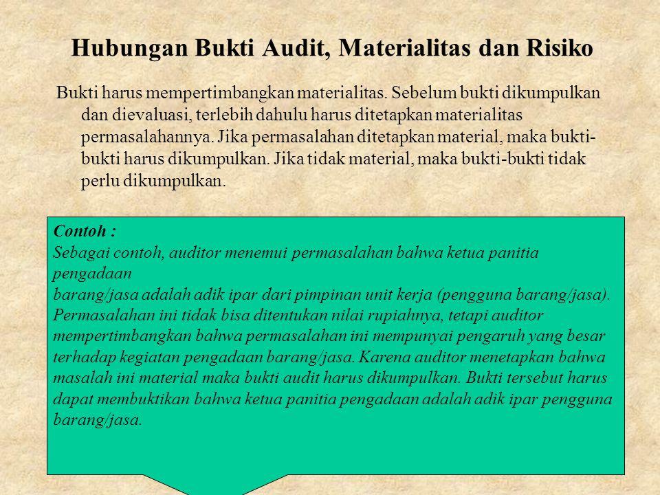Hubungan Bukti Audit, Materialitas dan Risiko Bukti harus mempertimbangkan materialitas.