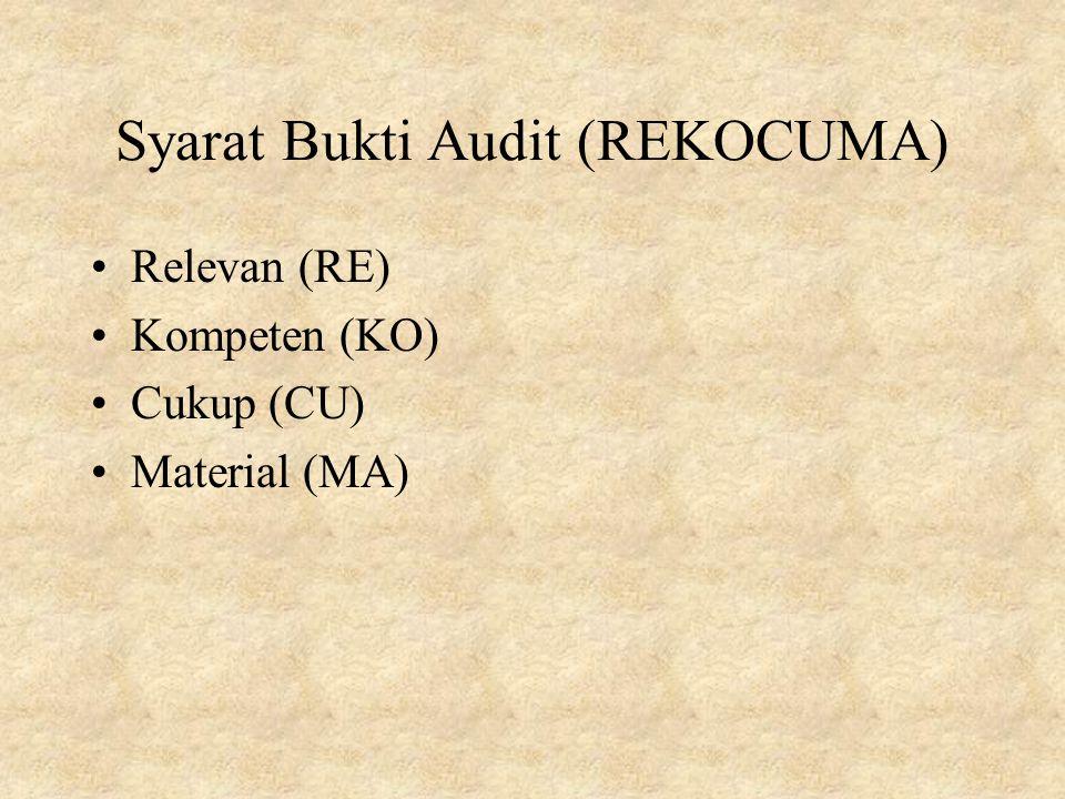 Syarat Bukti Audit (REKOCUMA) Relevan (RE) Kompeten (KO) Cukup (CU) Material (MA)