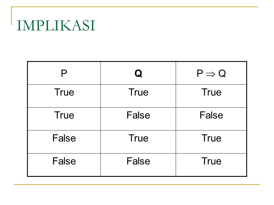 IMPLIKASI PQ P  Q True False True False True