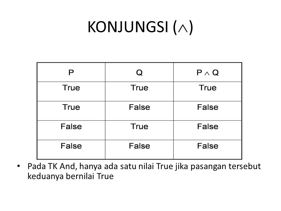 KONJUNGSI (  ) Pada TK And, hanya ada satu nilai True jika pasangan tersebut keduanya bernilai True