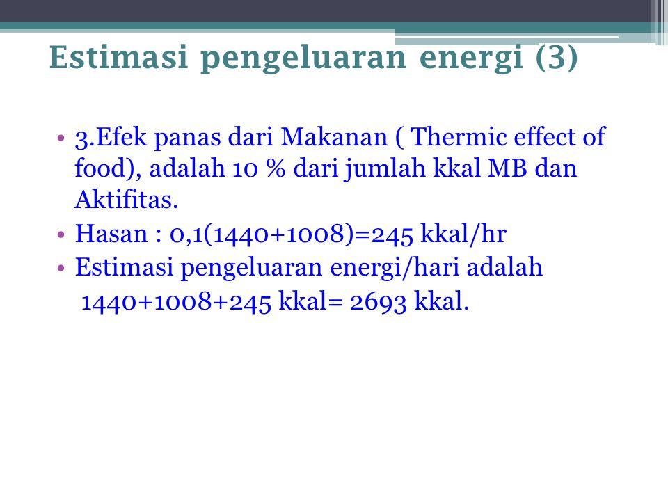 Estimasi pengeluaran energi (3) 3.Efek panas dari Makanan ( Thermic effect of food), adalah 10 % dari jumlah kkal MB dan Aktifitas. Hasan : 0,1(1440+1
