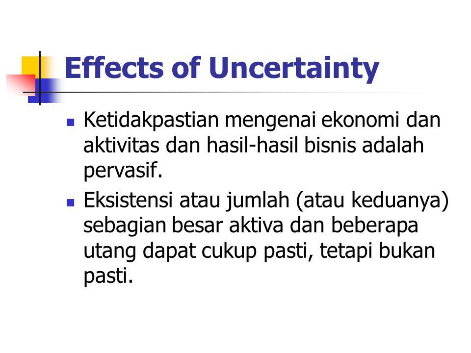 Effects of Uncertainty Ketidakpastian mengenai ekonomi dan aktivitas dan hasil-hasil bisnis adalah pervasif. Eksistensi atau jumlah (atau keduanya) se