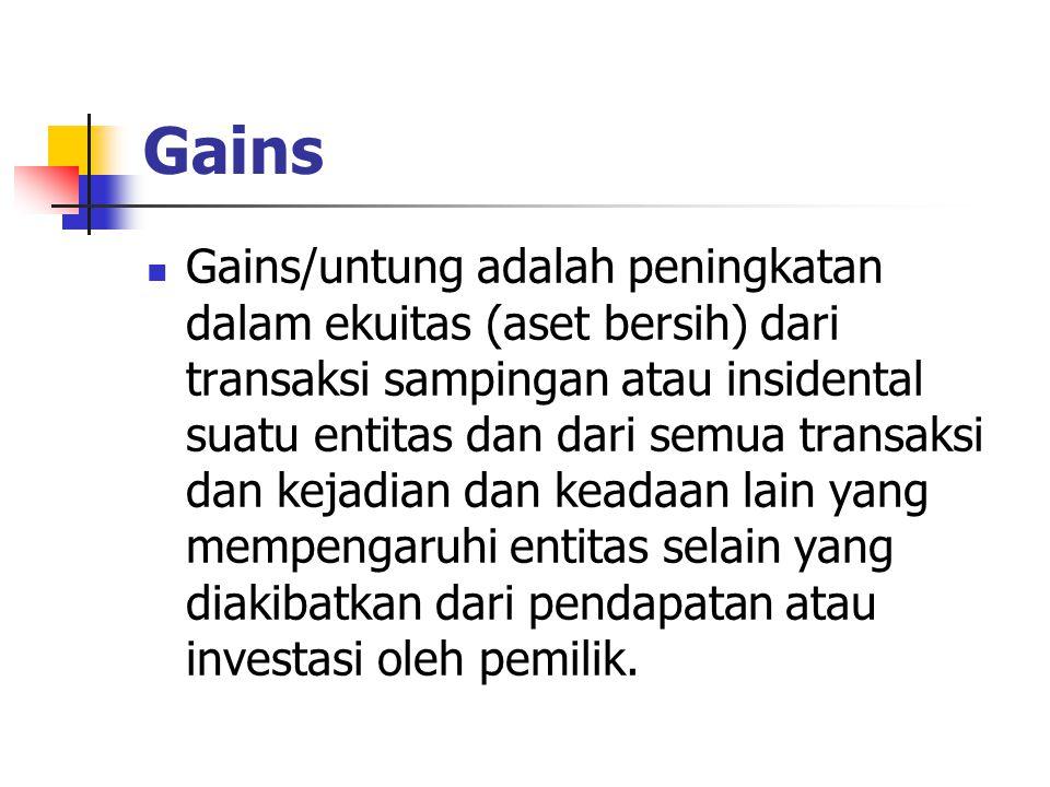 Gains Gains/untung adalah peningkatan dalam ekuitas (aset bersih) dari transaksi sampingan atau insidental suatu entitas dan dari semua transaksi dan