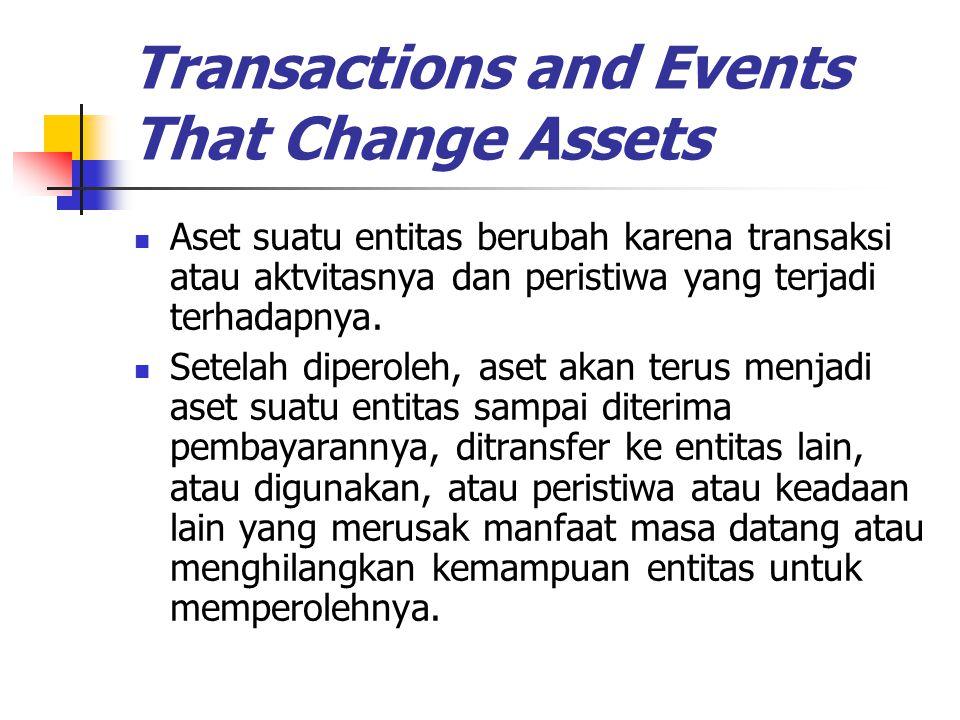 Transactions and Events That Change Assets Aset suatu entitas berubah karena transaksi atau aktvitasnya dan peristiwa yang terjadi terhadapnya. Setela