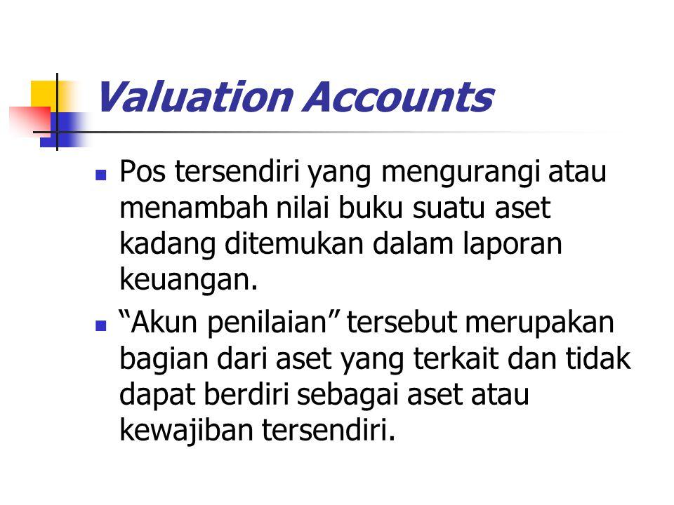 "Valuation Accounts Pos tersendiri yang mengurangi atau menambah nilai buku suatu aset kadang ditemukan dalam laporan keuangan. ""Akun penilaian"" terseb"