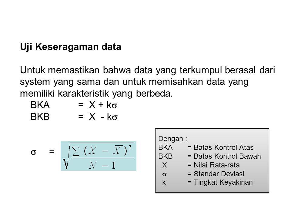 Uji Keseragaman data Untuk memastikan bahwa data yang terkumpul berasal dari system yang sama dan untuk memisahkan data yang memiliki karakteristik yang berbeda.