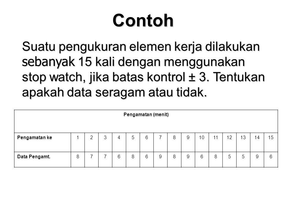 Suatu pengukuran elemen kerja dilakukan sebanyak 15 kali dengan menggunakan stop watch, jika batas kontrol ± 3. Tentukan apakah data seragam atau tida