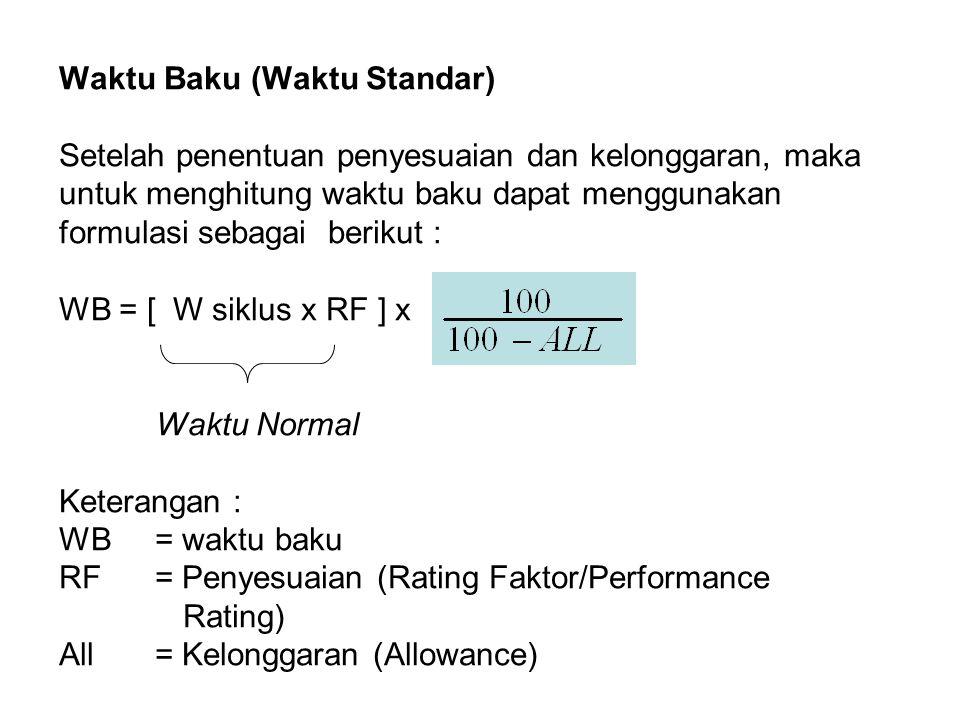 Waktu Baku (Waktu Standar) Setelah penentuan penyesuaian dan kelonggaran, maka untuk menghitung waktu baku dapat menggunakan formulasi sebagai berikut : WB = [ W siklus x RF ] x Waktu Normal Keterangan : WB= waktu baku RF= Penyesuaian (Rating Faktor/Performance Rating) All= Kelonggaran (Allowance)