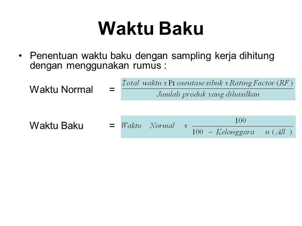 Penentuan waktu baku dengan sampling kerja dihitung dengan menggunakan rumus : Waktu Normal= Waktu Baku= Waktu Baku