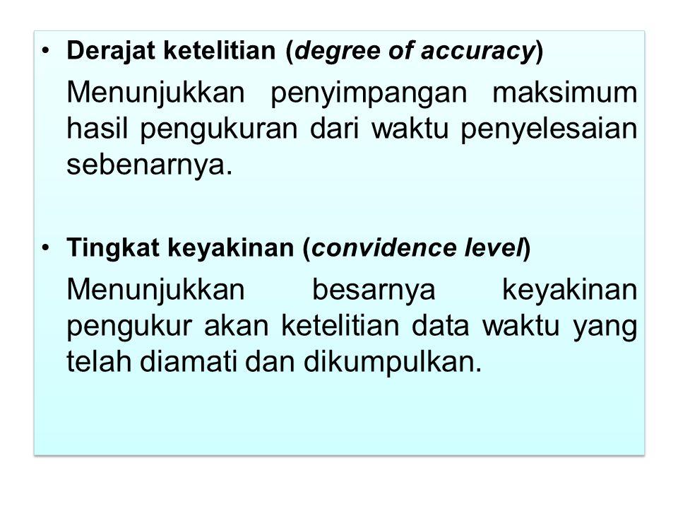 Derajat ketelitian (degree of accuracy) Menunjukkan penyimpangan maksimum hasil pengukuran dari waktu penyelesaian sebenarnya.