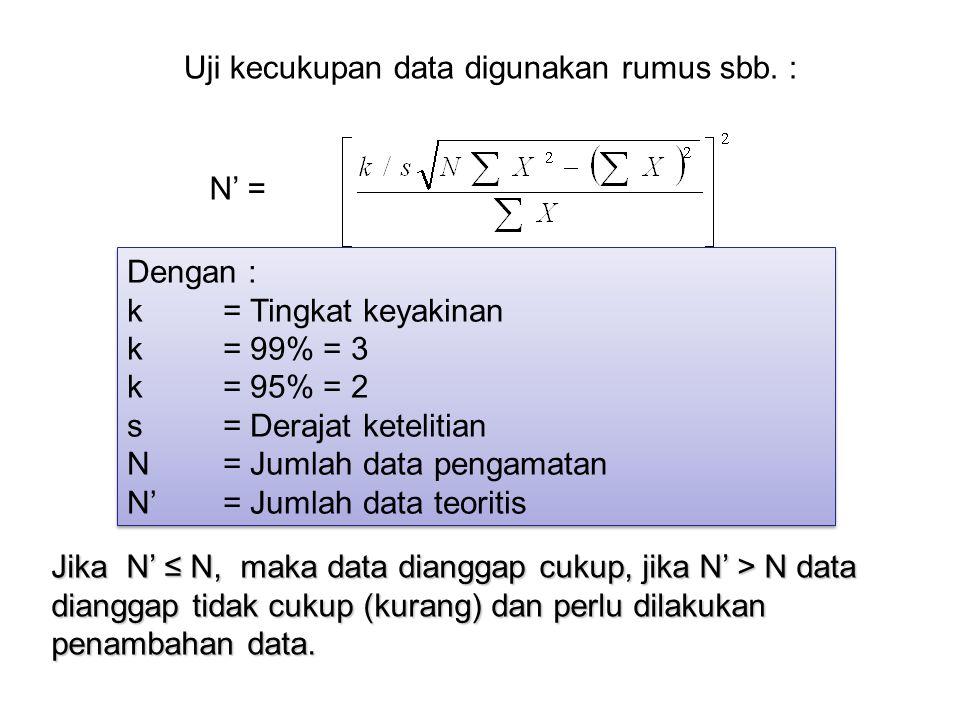 Uji kecukupan data digunakan rumus sbb.
