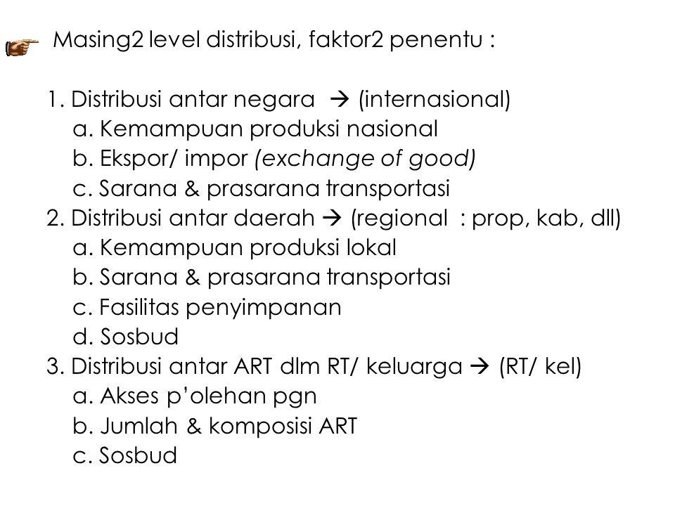 Keterangan No.3 (distribusi RT/ Klg) : a.
