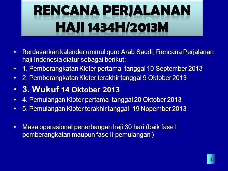 Berdasarkan kalender ummul quro Arab Saudi, Rencana Perjalanan haji Indonesia diatur sebagai berikut;Berdasarkan kalender ummul quro Arab Saudi, Renca