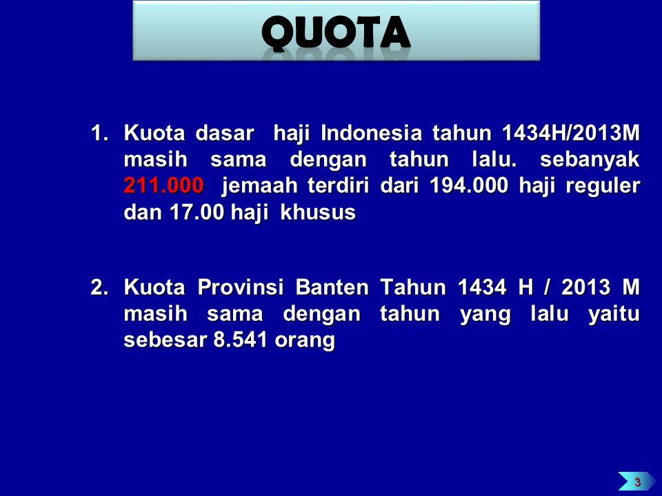 3 1.Kuota dasar haji Indonesia tahun 1434H/2013M masih sama dengan tahun lalu. sebanyak 211.000 jemaah terdiri dari 194.000 haji reguler dan 17.00 haj