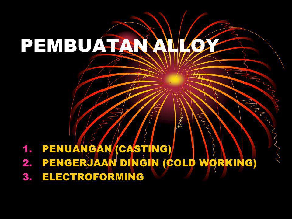 PEMBUATAN ALLOY 1.PENUANGAN (CASTING) 2.PENGERJAAN DINGIN (COLD WORKING) 3.ELECTROFORMING
