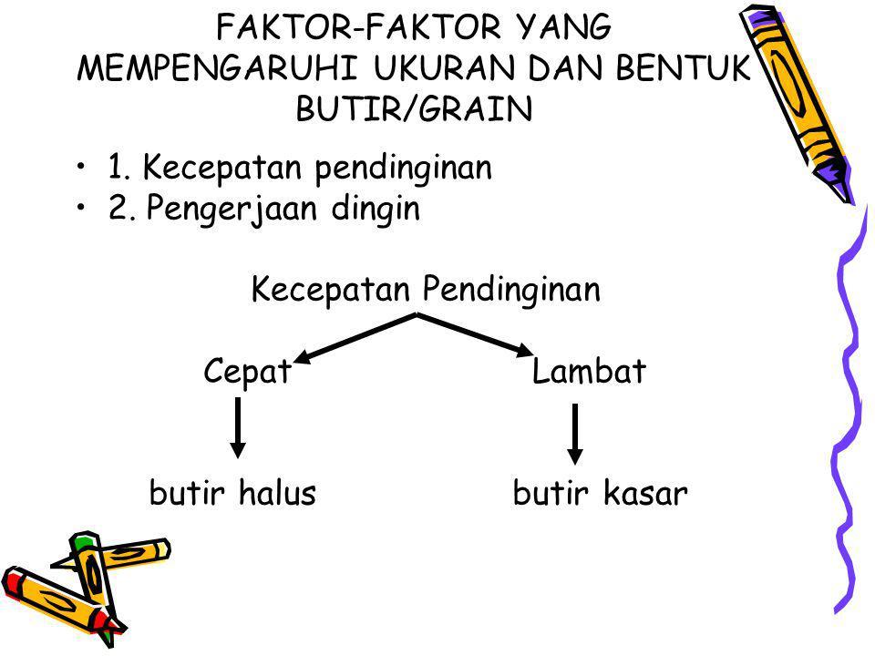 FAKTOR-FAKTOR YANG MEMPENGARUHI UKURAN DAN BENTUK BUTIR/GRAIN 1. Kecepatan pendinginan 2. Pengerjaan dingin Kecepatan Pendinginan Cepat Lambat butir h