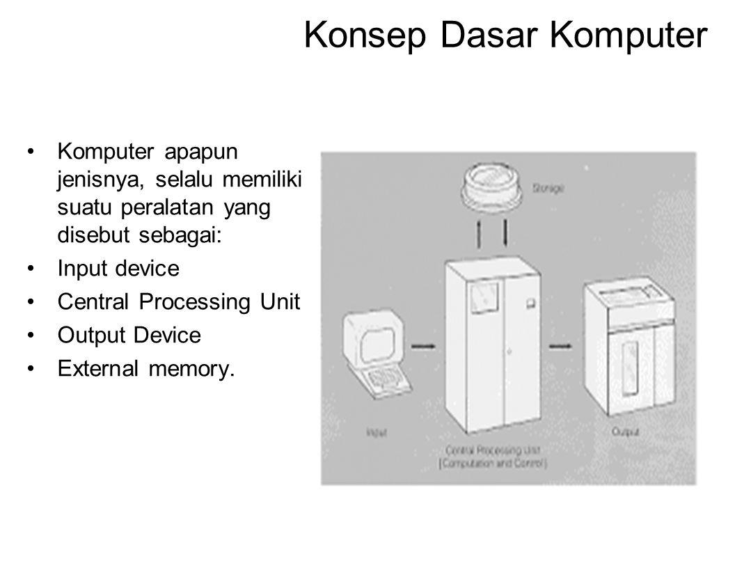 Konsep Dasar Komputer Komputer apapun jenisnya, selalu memiliki suatu peralatan yang disebut sebagai: Input device Central Processing Unit Output Device External memory.