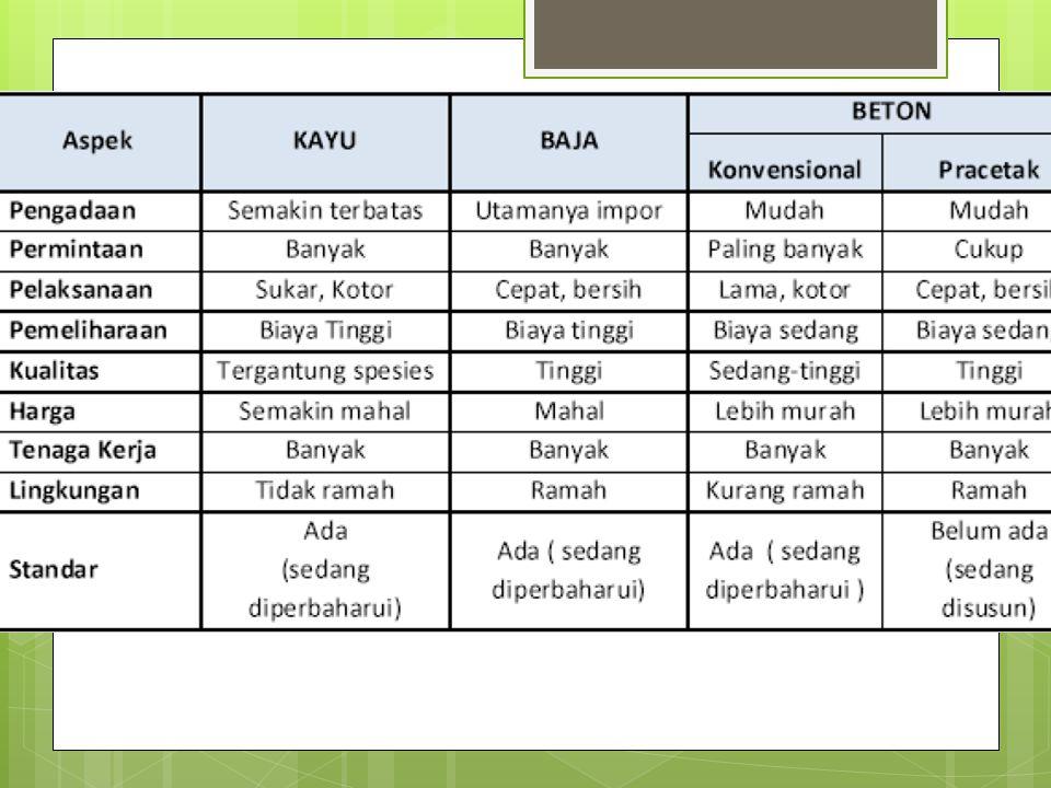 Sistem pracetak telah banyak diaplikasikan di Indonesia, baik yang sistem dikembangkan di dalam negeri maupun yang didatangkan dari luar negeri.