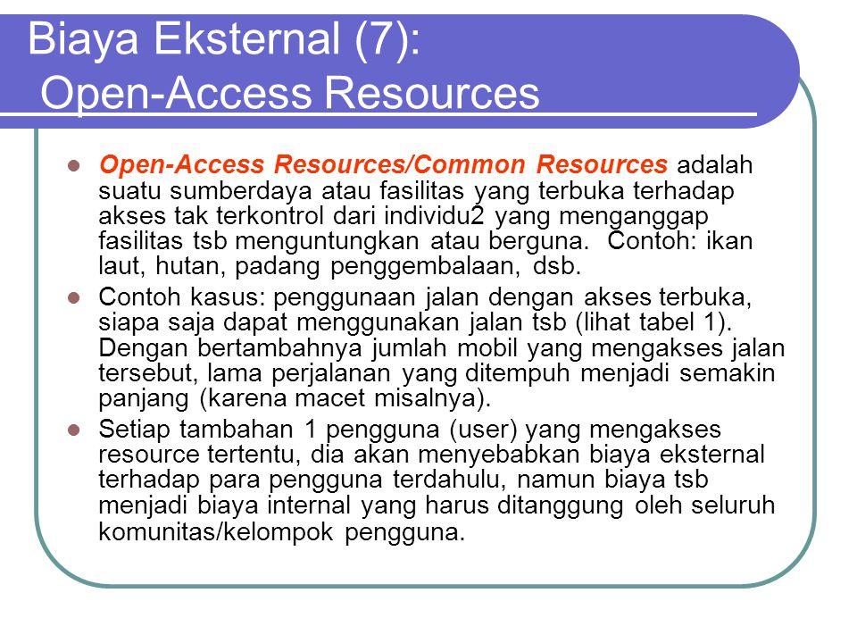 Biaya Eksternal (7): Open-Access Resources Open-Access Resources/Common Resources adalah suatu sumberdaya atau fasilitas yang terbuka terhadap akses tak terkontrol dari individu2 yang menganggap fasilitas tsb menguntungkan atau berguna.