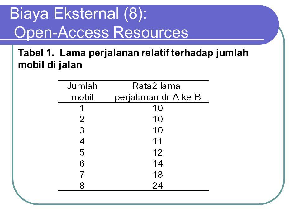 Biaya Eksternal (8): Open-Access Resources Tabel 1.