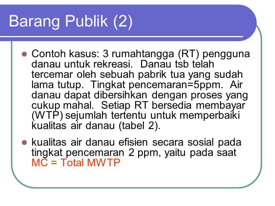 Barang Publik (2) Contoh kasus: 3 rumahtangga (RT) pengguna danau untuk rekreasi.