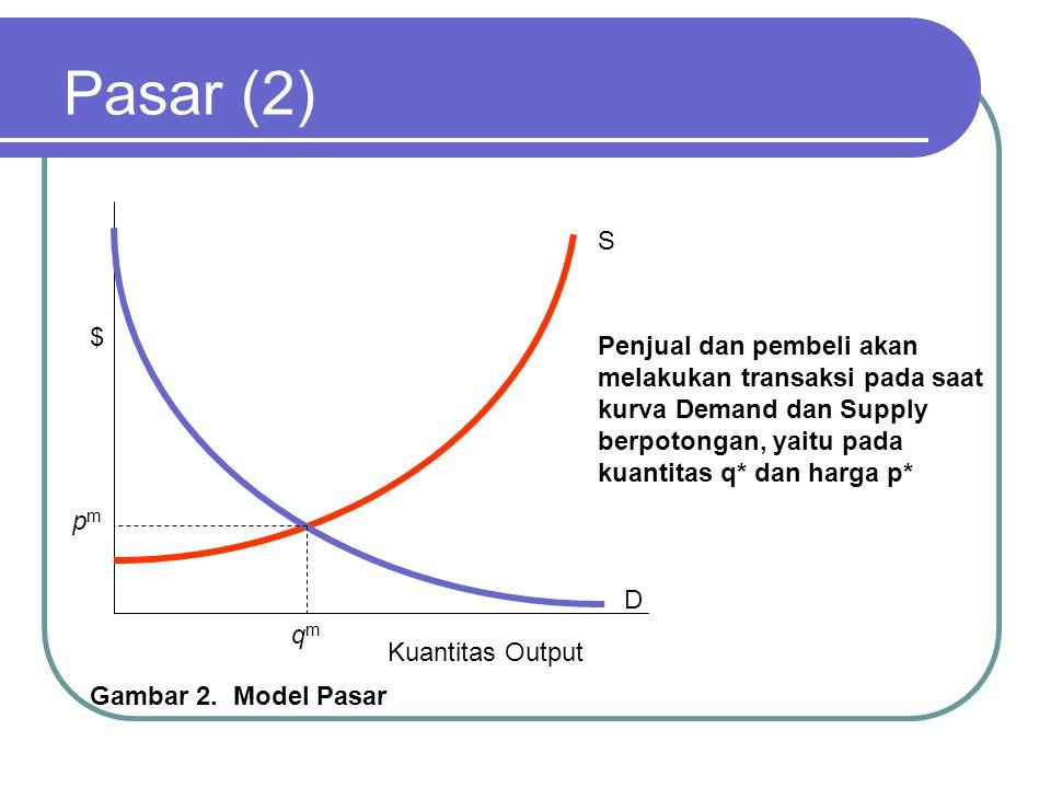 Pasar (2) qmqm pmpm D $ S Kuantitas Output Penjual dan pembeli akan melakukan transaksi pada saat kurva Demand dan Supply berpotongan, yaitu pada kuantitas q* dan harga p* Gambar 2.