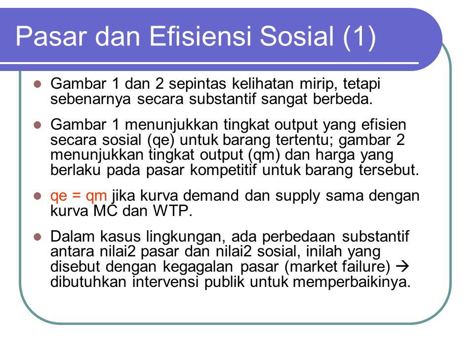 Pasar dan Efisiensi Sosial (2) Efek2 lingkungan dapat mengakibatkan perbedaan antara kurva penawaran (S) pasar dengan kurva biaya sosial marginal (MSC) yang sesungguhnya.