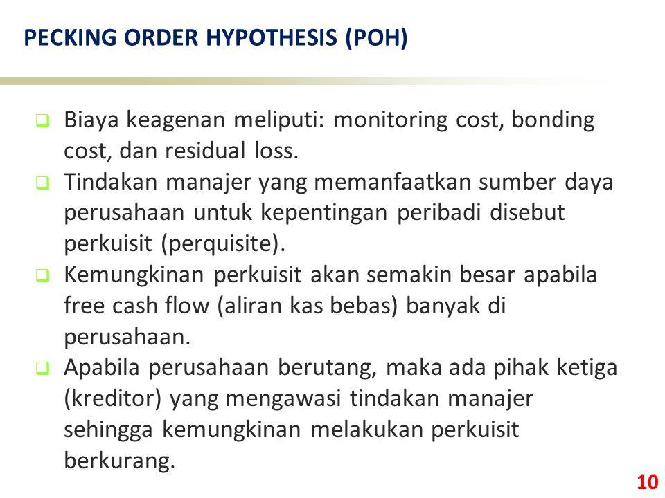 10 PECKING ORDER HYPOTHESIS (POH)  Biaya keagenan meliputi: monitoring cost, bonding cost, dan residual loss.  Tindakan manajer yang memanfaatkan su