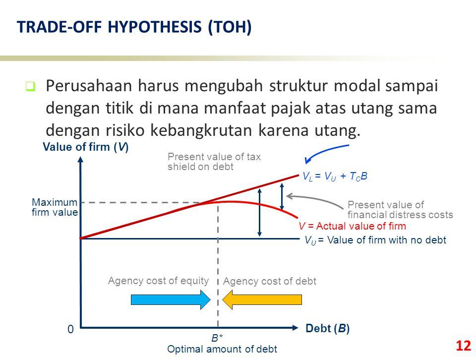 12 TRADE-OFF HYPOTHESIS (TOH)  Perusahaan harus mengubah struktur modal sampai dengan titik di mana manfaat pajak atas utang sama dengan risiko keban