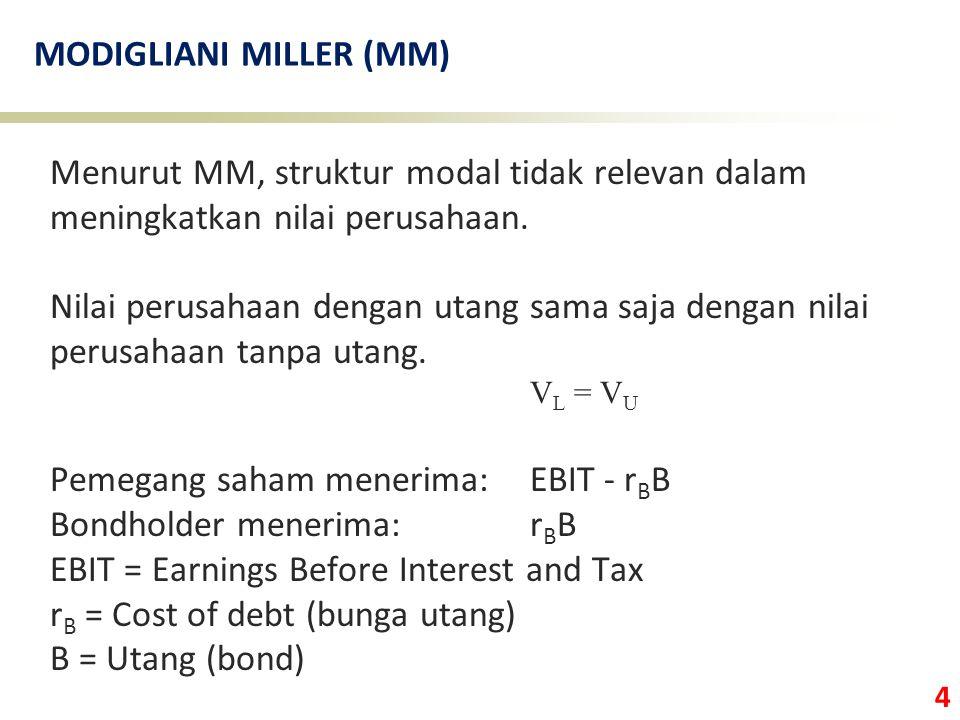 4 MODIGLIANI MILLER (MM) Menurut MM, struktur modal tidak relevan dalam meningkatkan nilai perusahaan. Nilai perusahaan dengan utang sama saja dengan
