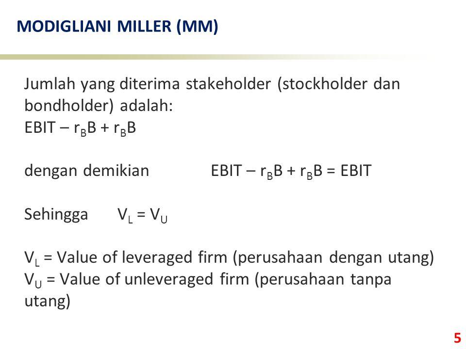 5 MODIGLIANI MILLER (MM) Jumlah yang diterima stakeholder (stockholder dan bondholder) adalah: EBIT – r B B + r B B dengan demikianEBIT – r B B + r B